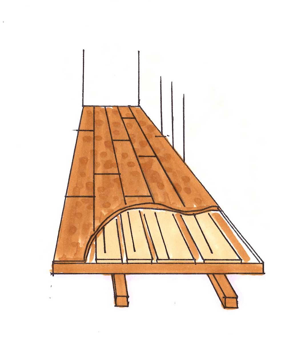 無垢フローリングに床暖房