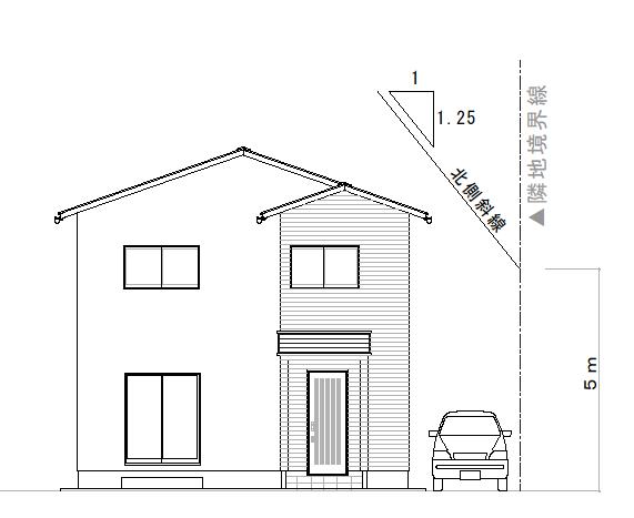 真北の斜線勾配にかからないように建築物(住宅)の高さが制限