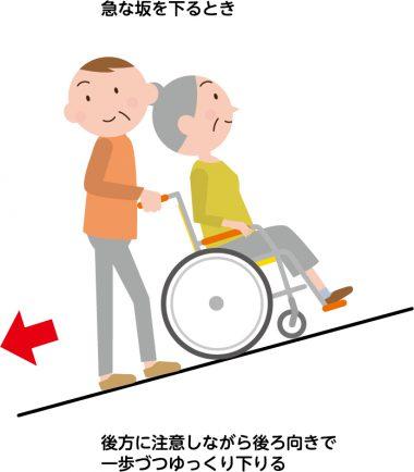 車椅子が上り下りできるスロープ勾配の限界